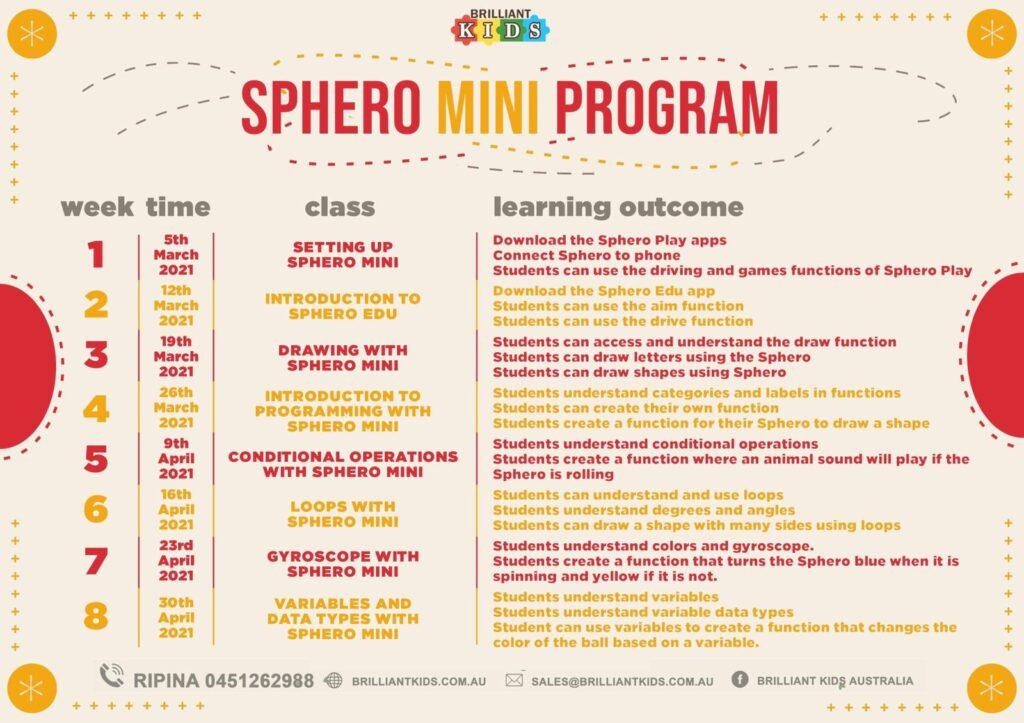 Sphero Mini Program